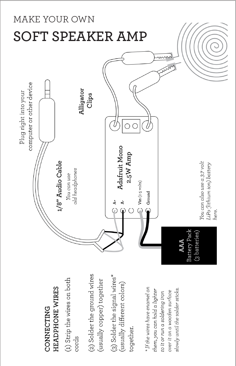 Liza Stark Fabric Speaker Zine Wiring 2 Speakers To Headphone Diagram Inside