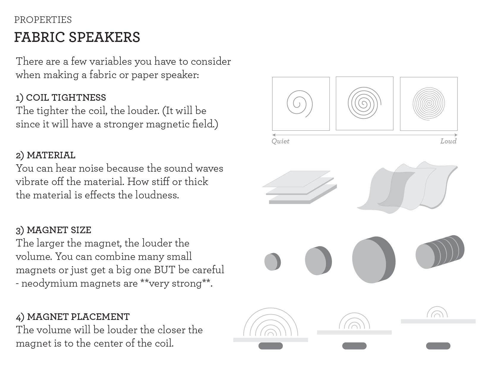 LIZA STARK » Fabric Speakers