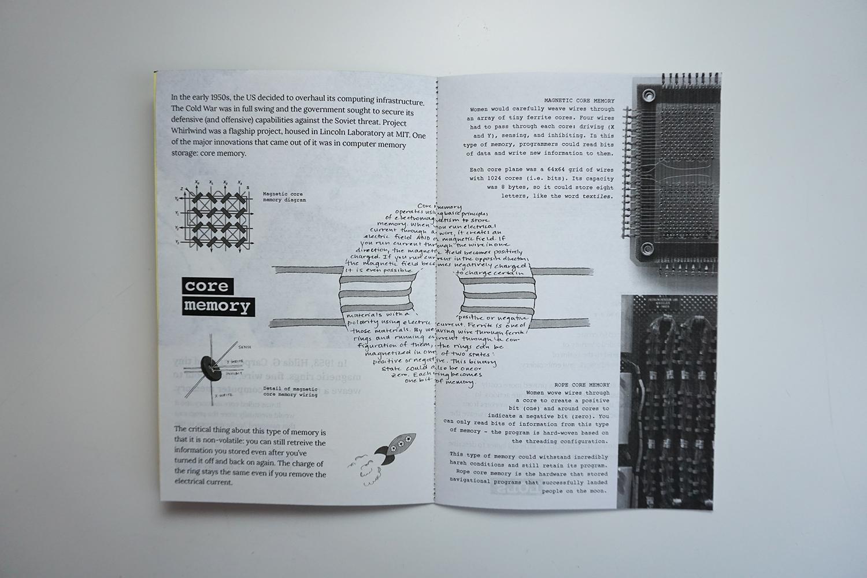 Inside A Computer Diagram Computer Memory Computer Memory Upgrade